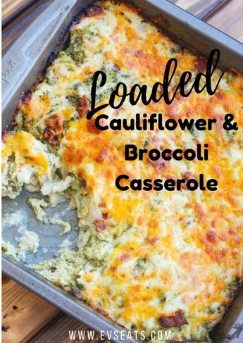 35 Super Easy Keto Cauliflower Recipes: Delicious and Healthy - Wholesome Living Tips