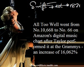 Swift Facts #327
