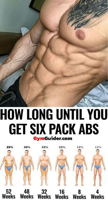 The Best 6 Exercises You Need To Get A Chiselled Six-Pack