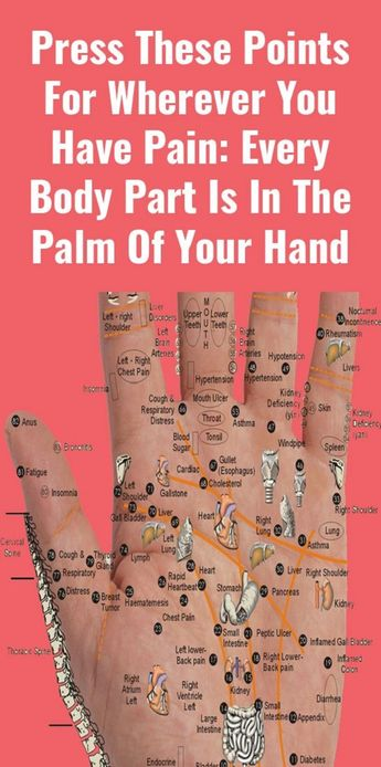 Acupressure is an ancient technique to relieve pain, and cure the body from different kinds of ailments. The science behind this practice is a well-studied one about how different points on the hands heal the corresponding infirmity in the body.