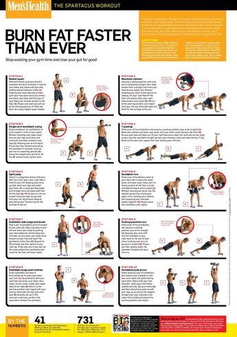 Spartacus mens health workout