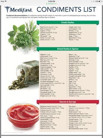 Condiment List
