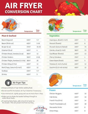 Air Fryer Conversion Chart #justapinchrecipes