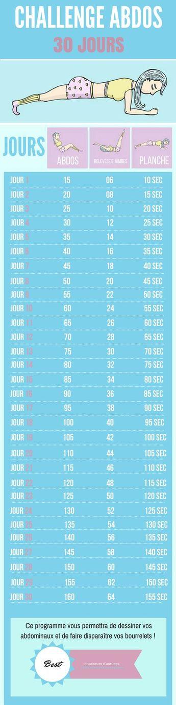 CHALLENGE ABDOMINAUX 30 JOURS