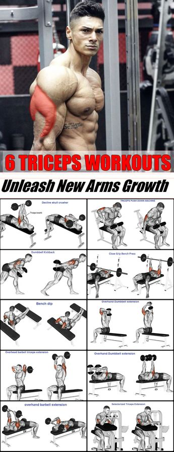 6 Best Triceps Workouts - Unleash New Arms Growth