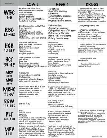 EKG ECG Cheat Sheet