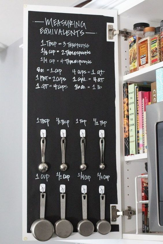 Use a roll of chalkboard paper to make a custom measuring chart.