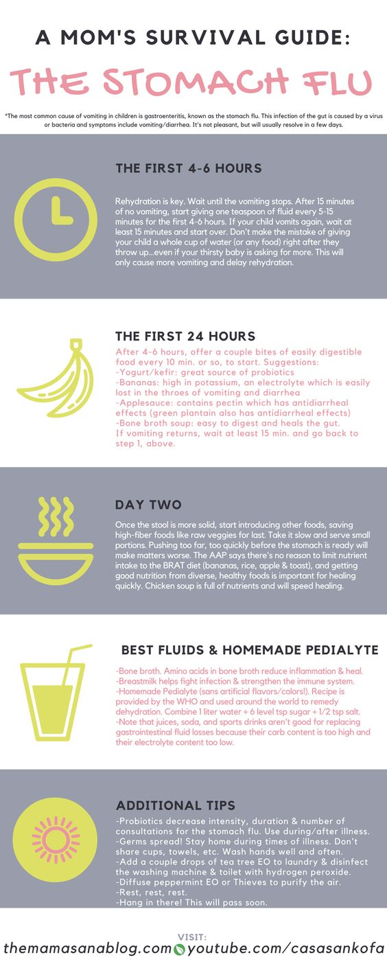 Beat the stomach flu quickly and naturally with these tips. Feel free to print this infographic for easy reference!