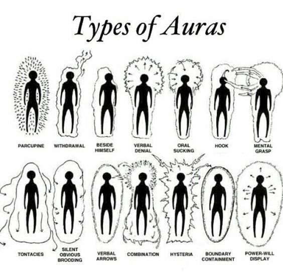 Low Budget Witches: types of Auras