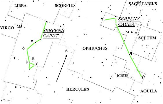 Serpens, the Serpent, is an ancient constellation, unique in being formed from two separate sections, Serpens Caput (the head of the snake) to the west and Serpens Cauda (the tail) to the east. Between them lies the constellation of Ophiuchus, the serpent holder, who is usually identified with the ancient Greek physician Asclepius, around whose shoulders or staff a snake is draped. The medical symbolism of this is discussed more fully under Ophiuchus.