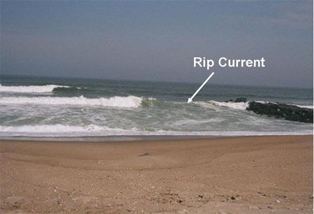 How to Identify a Rip Current