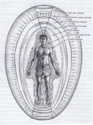 - Blog de rituels-superstitions - Skyrock.com