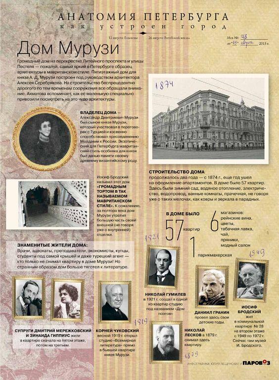 Муниципально образование Санкт-Петербурга Литейный округ (№79) | События