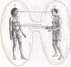 Energetische koorden tussen mensen
