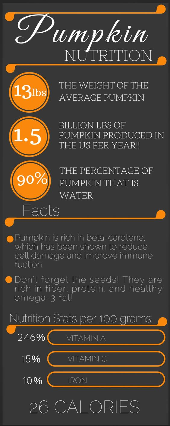 Pumpkin is a nutritional powerhouse, look at these stats per 100 grams #plantbased #diet #health