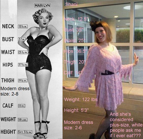 Marilyn v. Shannon