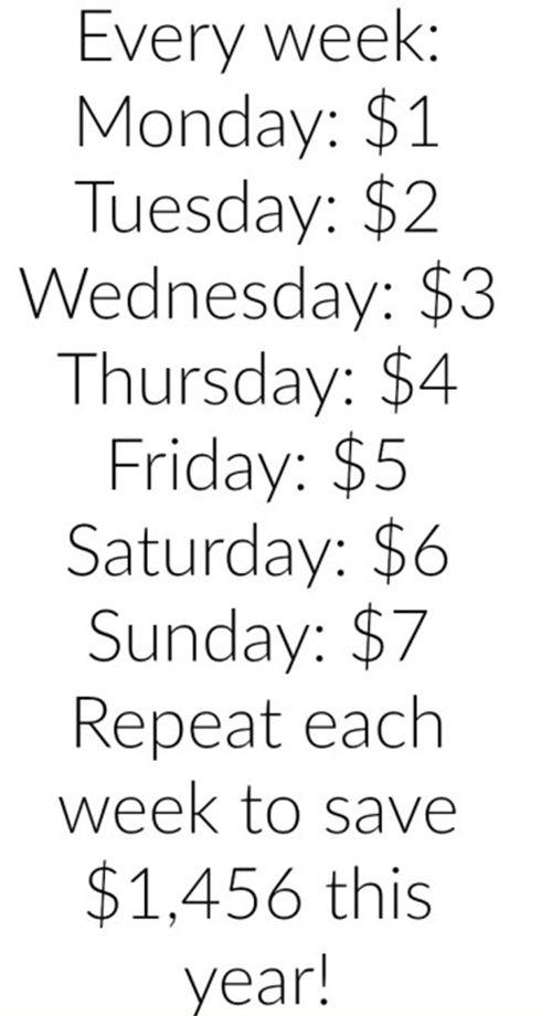 52 Week Daily Money Saving Challenge, 52 Week Money Challenge, Money Challenge, Money Saving Challenge