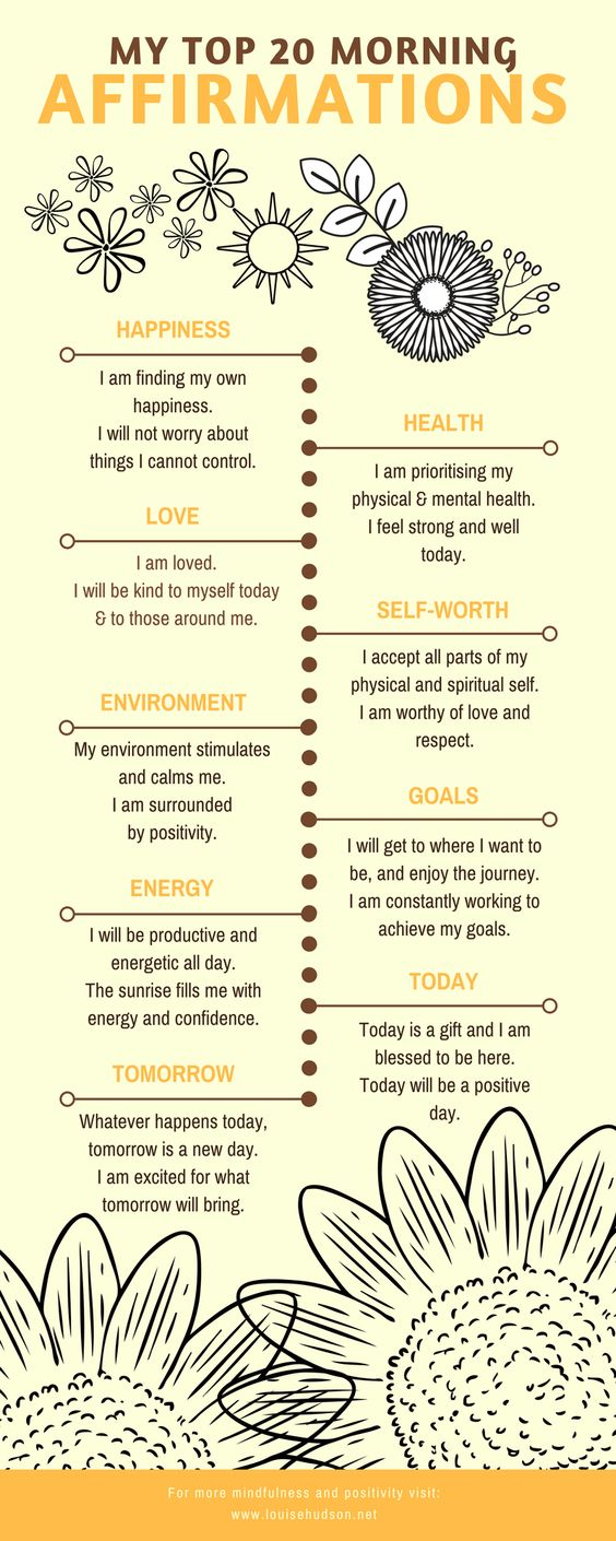 My 20 Favourite Morning Affirmations