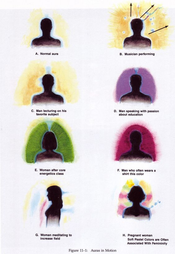 Barbara Brennan's school of healing. Auras in motion
