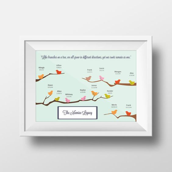 A Personalized Family Tree Wall Art​ - 29 birthday gift inspirations for husband - TodayWeDate.com