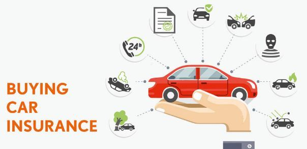 Top Car Insurance Companies in India 2019