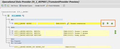 How to use BW Infoobject hierarchy in ABAP CDS views