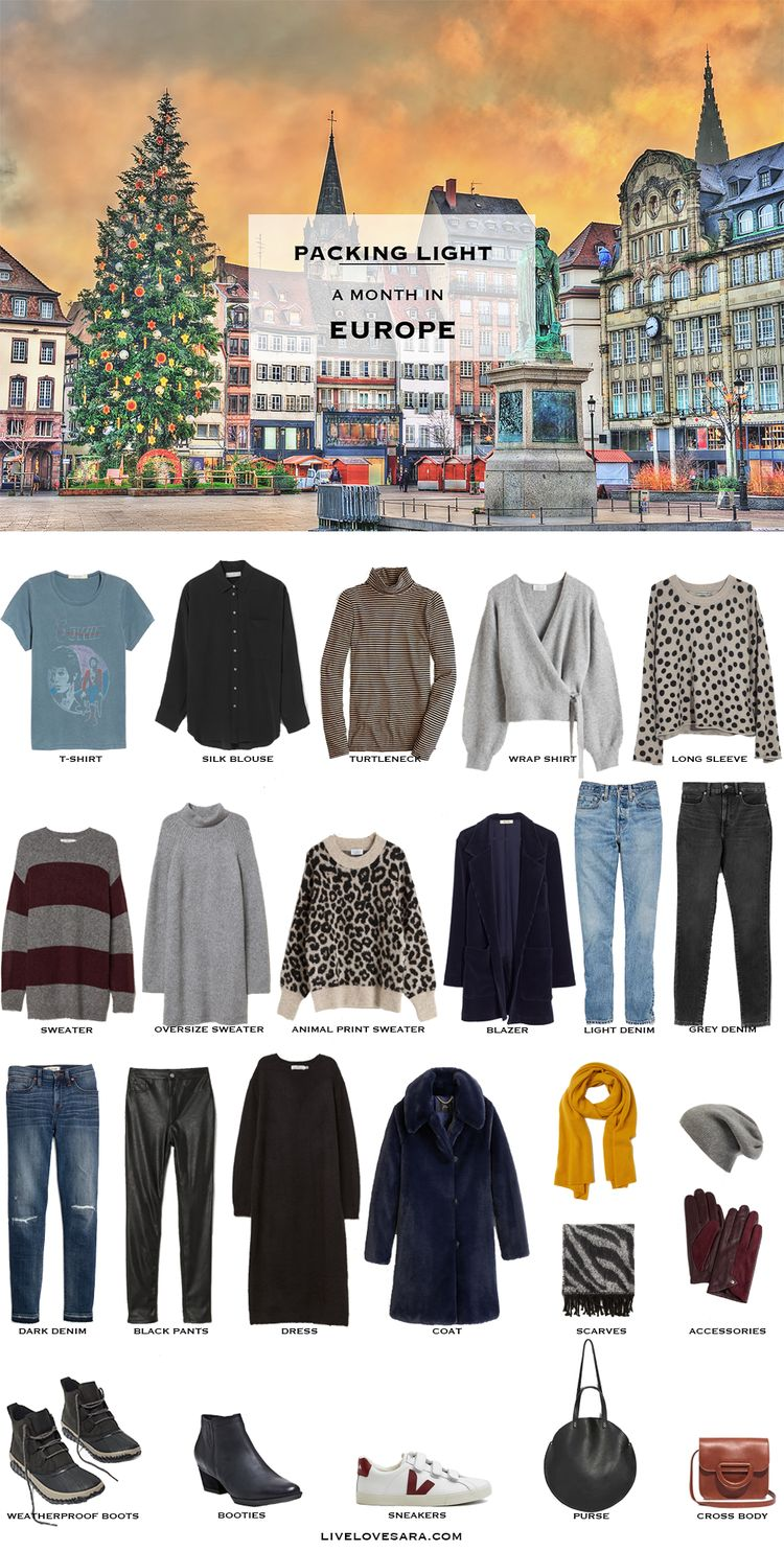 What to Pack for a Month in Europe over Christmas